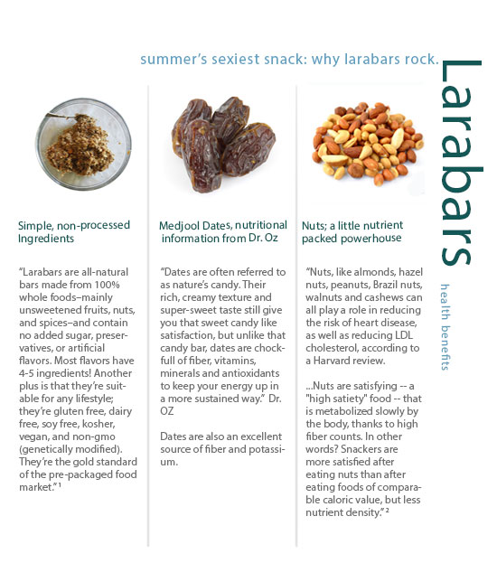 larabars-health-benefits