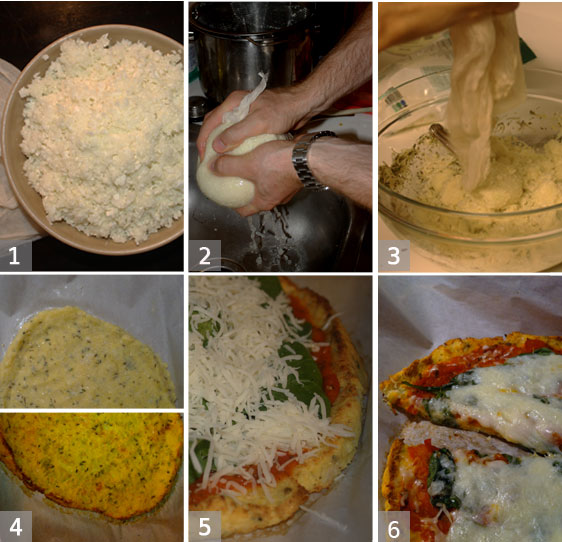 PIZZA-HOW-TO